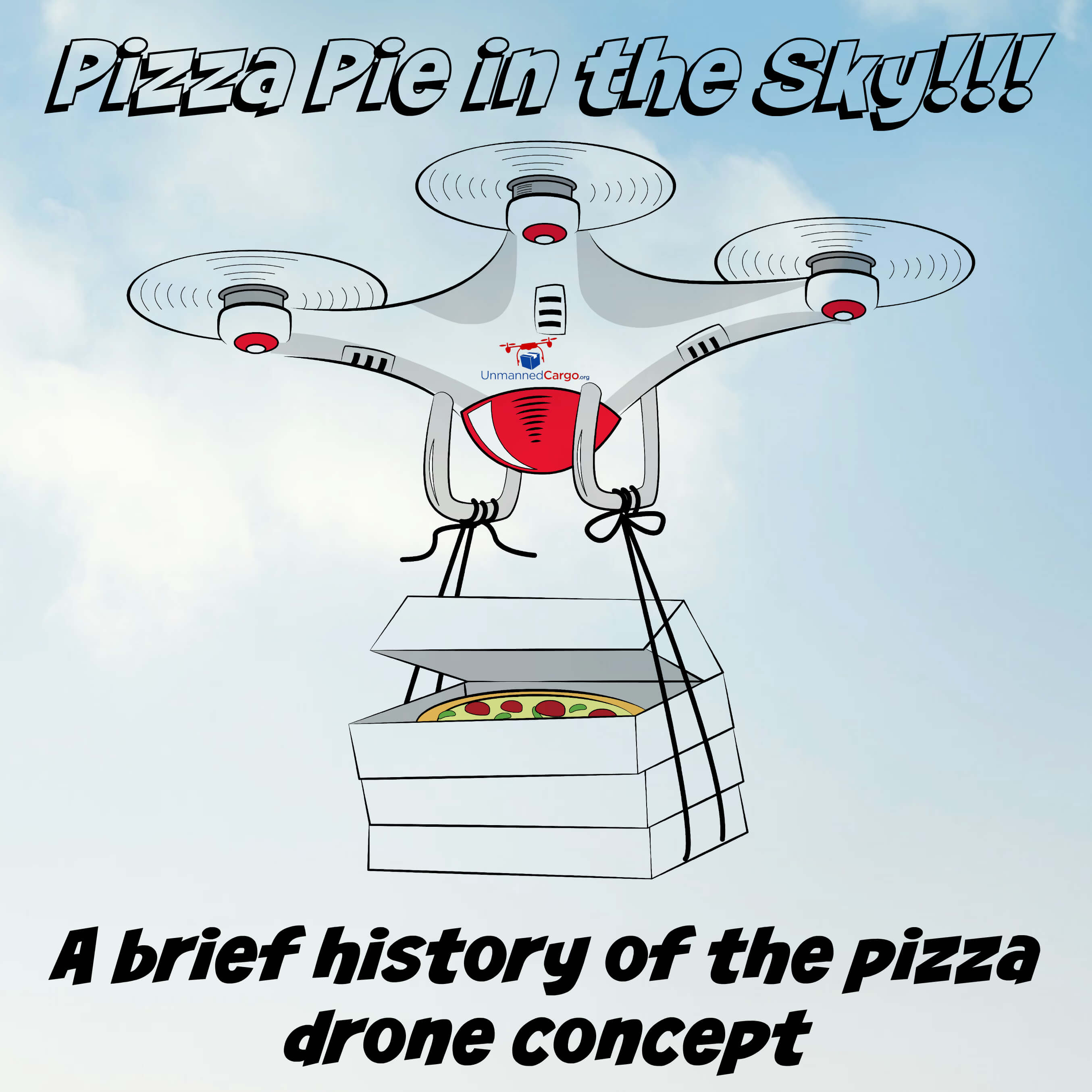 Pizza Pie in the Sky - A Brief History of Using Drones to Deliver Pizzas